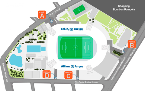 Mapa de portões do Allianz Parque
